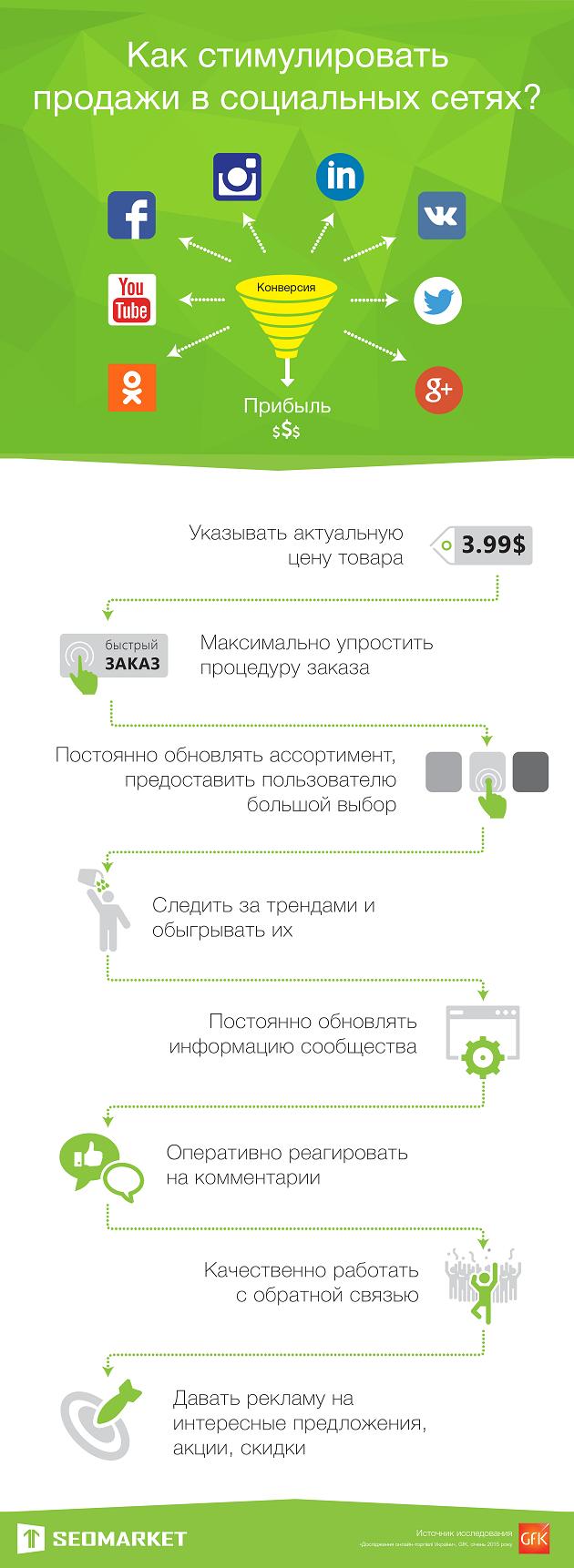 SMMTradeInfo2
