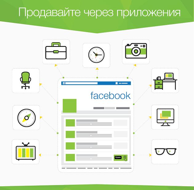 Приложения для продаж в социальных сетях