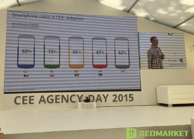 Смартфоны: презентация Google CEE Agency Day