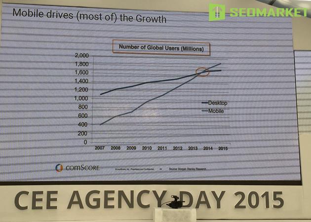 Смартфоны и ПК: Google CEE Agency Day
